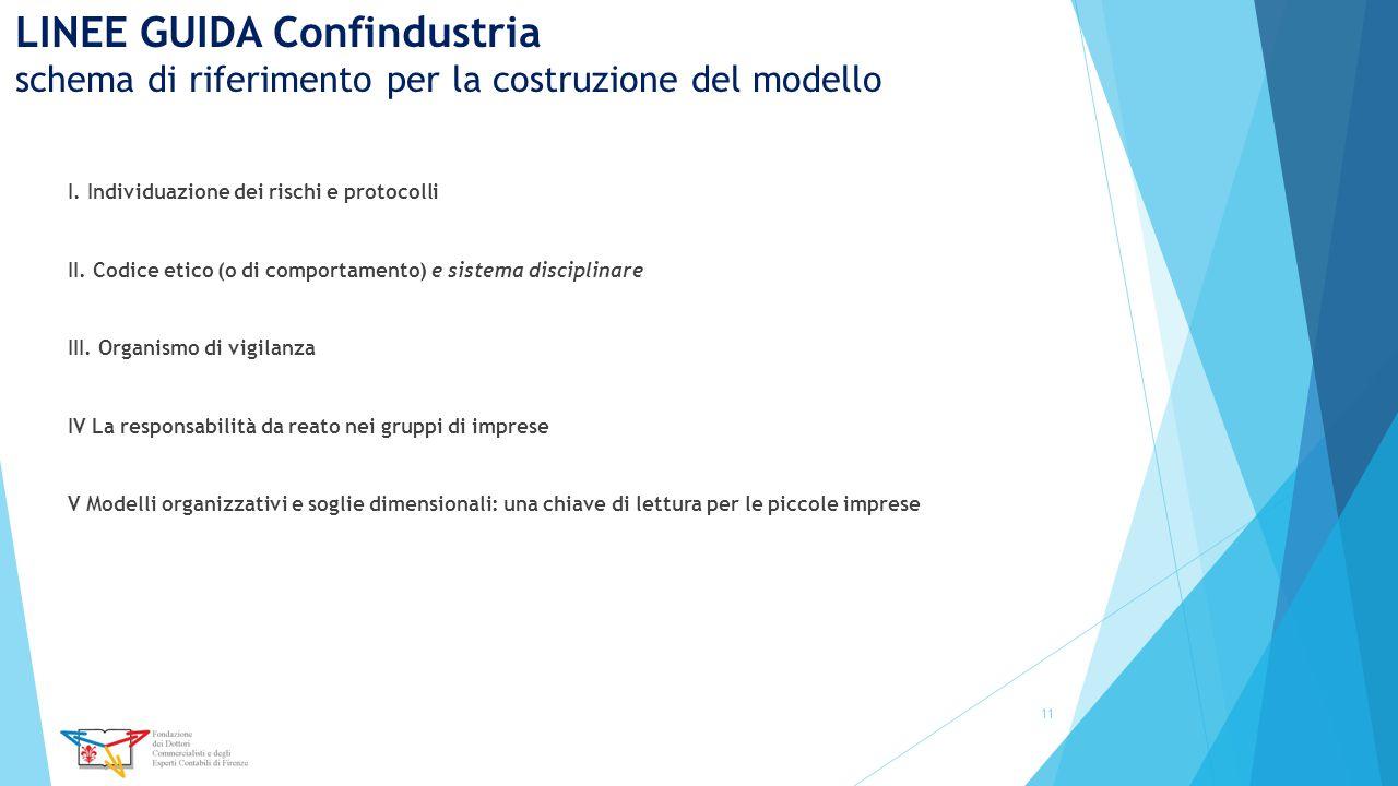 LINEE GUIDA Confindustria schema di riferimento per la costruzione del modello I. Individuazione dei rischi e protocolli II. Codice etico (o di compor