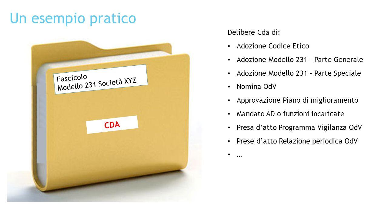 Un esempio pratico Fascicolo Modello 231 Società XYZ Delibere Cda di: Adozione Codice Etico Adozione Modello 231 – Parte Generale Adozione Modello 231