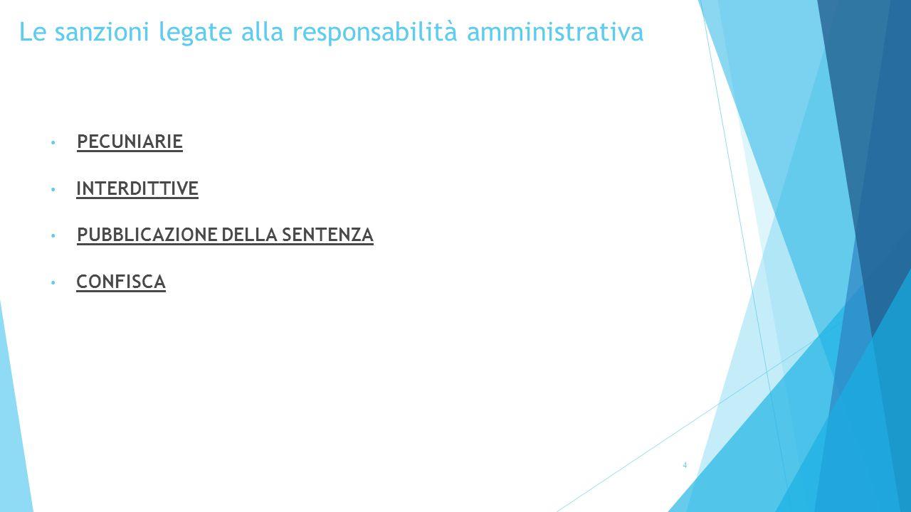4 PECUNIARIE INTERDITTIVE PUBBLICAZIONE DELLA SENTENZA CONFISCA Le sanzioni legate alla responsabilità amministrativa