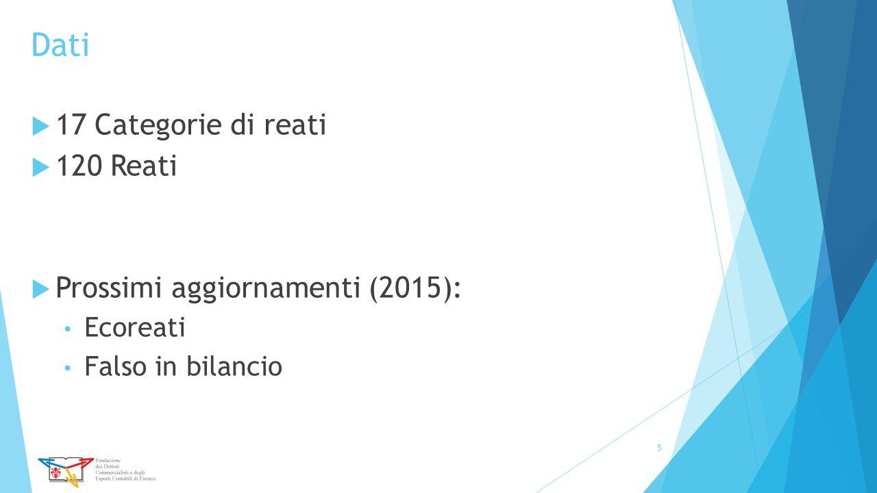 Dati  17 Categorie di reati  120 Reati  Prossimi aggiornamenti (2015): Ecoreati Falso in bilancio 5