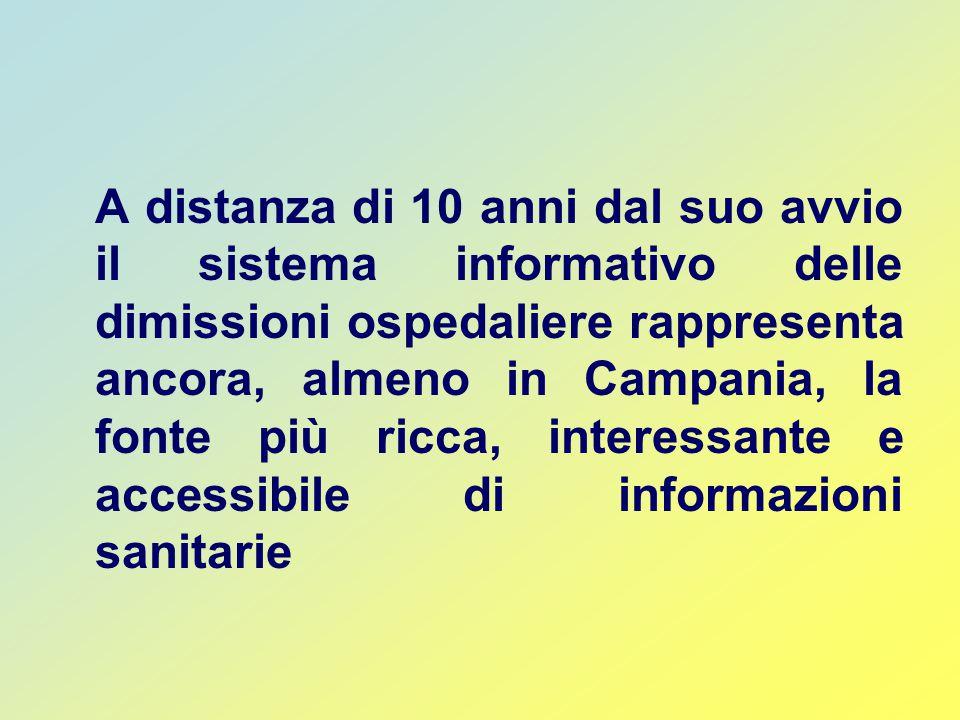 A distanza di 10 anni dal suo avvio il sistema informativo delle dimissioni ospedaliere rappresenta ancora, almeno in Campania, la fonte più ricca, interessante e accessibile di informazioni sanitarie