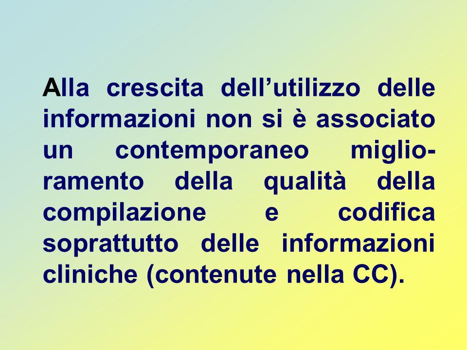 Alla crescita dell'utilizzo delle informazioni non si è associato un contemporaneo miglio- ramento della qualità della compilazione e codifica soprattutto delle informazioni cliniche (contenute nella CC).