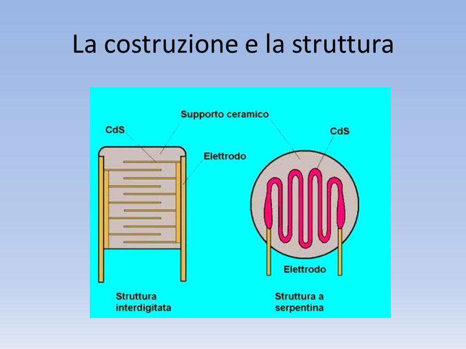 La costruzione e la struttura