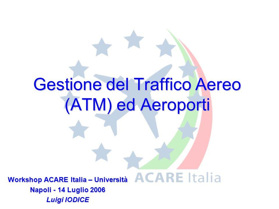 Gestione del Traffico Aereo (ATM) ed Aeroporti Workshop ACARE Italia – Università Napoli - 14 Luglio 2006 Luigi IODICE
