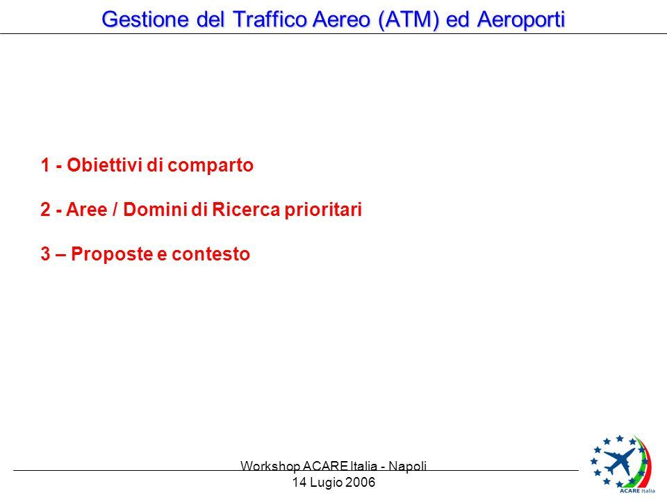 Workshop ACARE Italia - Napoli 14 Lugio 2006 Gestione del Traffico Aereo (ATM) ed Aeroporti 1 - Obiettivi di comparto 2 - Aree / Domini di Ricerca prioritari 3 – Proposte e contesto