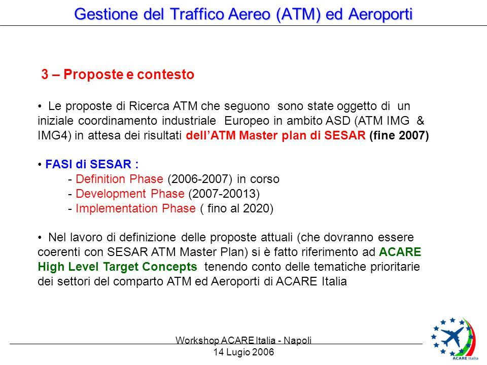 Workshop ACARE Italia - Napoli 14 Lugio 2006 Gestione del Traffico Aereo (ATM) ed Aeroporti L'ATM Master Plan conterrà anche il piano di ATM R&D che sarà gestito nella SESAR Development Phase dalla SESAR Joint Undertaking (SESAR JU ), una PPP per l'implementazione del Cielo Unico Europeo.