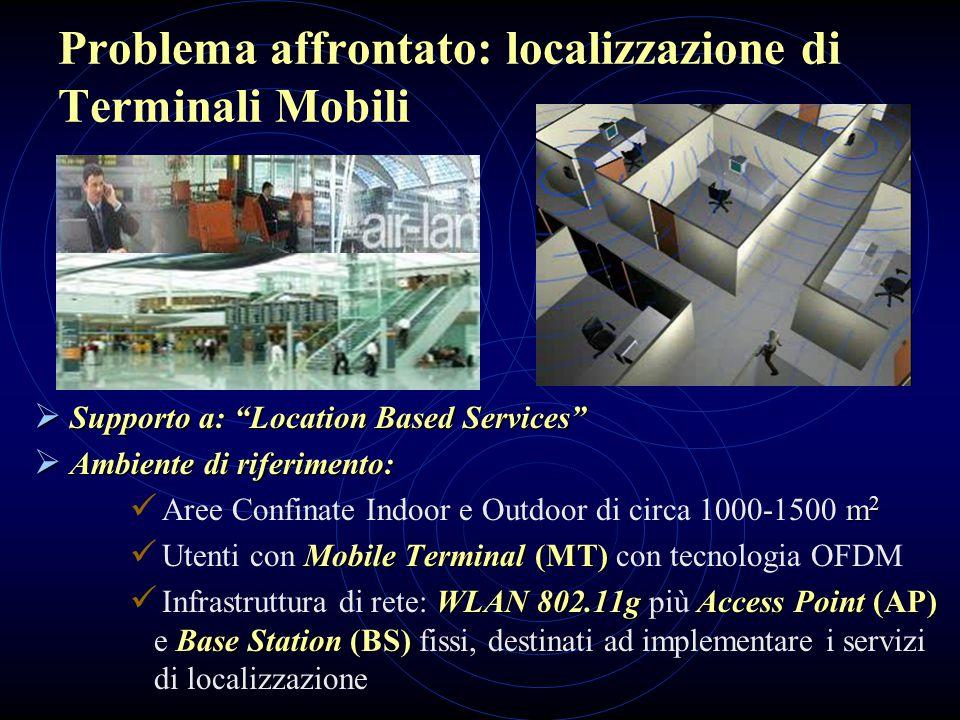 Problema affrontato: localizzazione di Terminali Mobili  Supporto a: Location Based Services  Ambiente di riferimento: m 2 Aree Confinate Indoor e Outdoor di circa 1000-1500 m 2 Mobile Terminal (MT) Utenti con Mobile Terminal (MT) con tecnologia OFDM WLAN 802.11gAccess Point (AP) Base Station (BS) Infrastruttura di rete: WLAN 802.11g più Access Point (AP) e Base Station (BS) fissi, destinati ad implementare i servizi di localizzazione