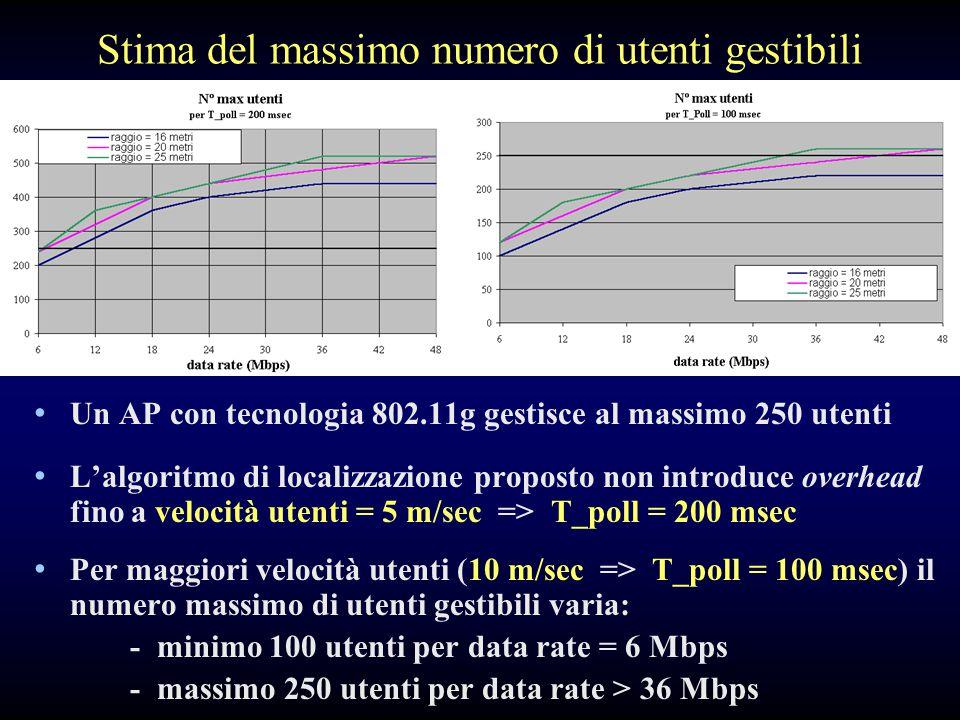 Stima del massimo numero di utenti gestibili Un AP con tecnologia 802.11g gestisce al massimo 250 utenti L'algoritmo di localizzazione proposto non introduce overhead fino a velocità utenti = 5 m/sec => T_poll = 200 msec Per maggiori velocità utenti (10 m/sec => T_poll = 100 msec) il numero massimo di utenti gestibili varia: - minimo 100 utenti per data rate = 6 Mbps - massimo 250 utenti per data rate > 36 Mbps