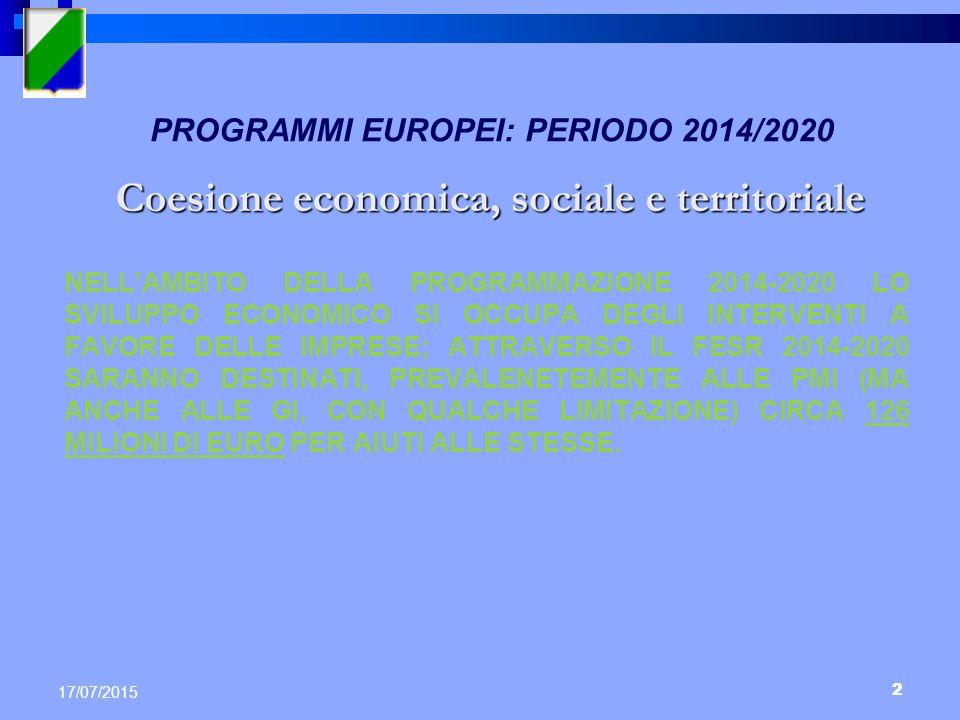 PIANO FINANZIARIO POR FESR 2014-20 Regione Abruzzo - POR FESR 2014-2020 Piano finanziario per Asse ASSI PRIORITARI Revisione propostaSostegno UE (revisione) Milioni di Euro%Meuro I Ricerca, sviluppo tecnologico e innovazione 45.000.000,00 19,44 22.500.000,00 II Diffusione servizi digitali 26.000.000,00 11,23 13.000.000,00 III Competitività del sistema produttivo 65.000.000,00 28,08 32.500.000,00 IV Promozione di un'economia a basse emissioni di carbonio 23.000.000,00 9,93 11.500.000,00 V Riduzione del rischio idrogeologico 25.000.000,00 10,80 12.500.000,00 VI Tutela e valorizzazione delle risorse naturali e culturali 15.500.000,00 6,70 7.750.000,00 VII Sviluppo urbano sostenibile 23.000.000,00 9,93 11.500.000,00 VIII Assistenza Tecnica 9.009.780,00 3,89 4.504.890,00 TOTALE PROGRAMMA OPERATIVO 231.509.780,00 100,00 115.754.890,00
