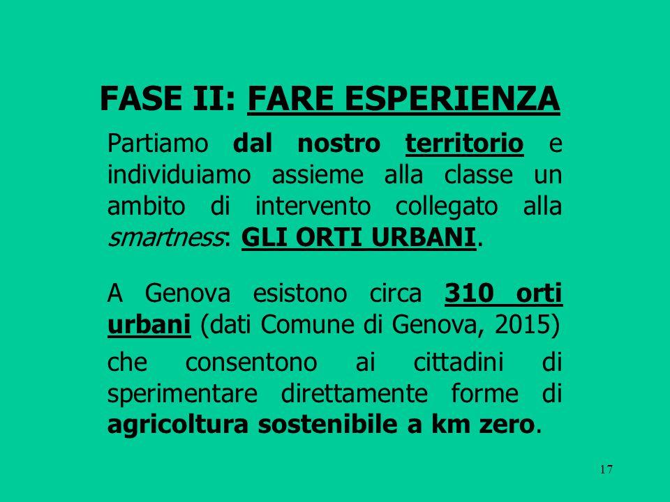 17 FASE II: FARE ESPERIENZA Partiamo dal nostro territorio e individuiamo assieme alla classe un ambito di intervento collegato alla smartness: GLI ORTI URBANI.