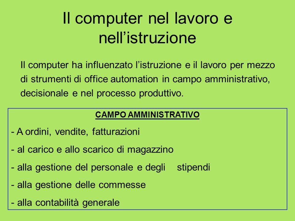 Il computer nel lavoro e nell'istruzione Il computer ha influenzato l'istruzione e il lavoro per mezzo di strumenti di office automation in campo ammi