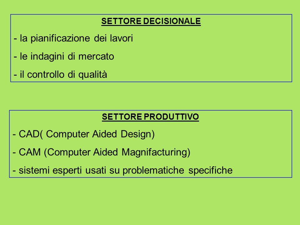 SETTORE DECISIONALE - la pianificazione dei lavori - le indagini di mercato - il controllo di qualità SETTORE PRODUTTIVO - CAD( Computer Aided Design)