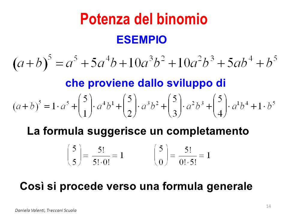 Daniela Valenti, Treccani Scuola 14 Potenza del binomio ESEMPIO che proviene dallo sviluppo di La formula suggerisce un completamento Così si procede verso una formula generale