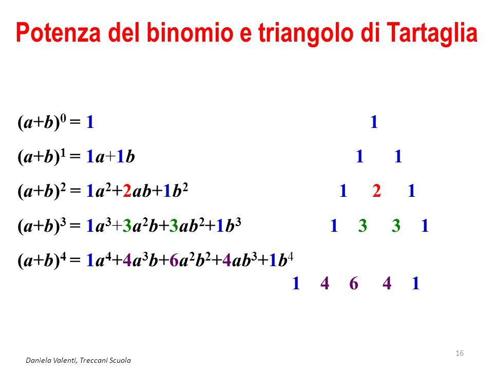 Daniela Valenti, Treccani Scuola 16 Potenza del binomio e triangolo di Tartaglia (a+b) 0 = 1 1 (a+b) 1 = 1a+1b 1 1 (a+b) 2 = 1a 2 +2ab+1b 2 1 2 1 (a+b