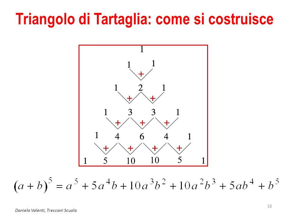 Daniela Valenti, Treccani Scuola 18 Triangolo di Tartaglia: come si costruisce