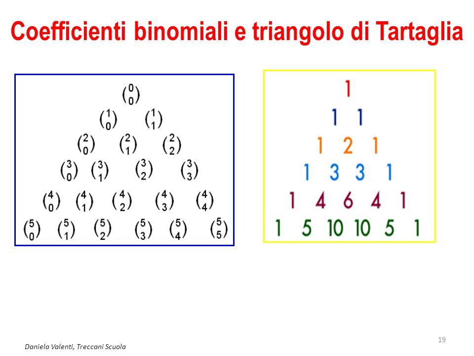 Daniela Valenti, Treccani Scuola 19 Coefficienti binomiali e triangolo di Tartaglia