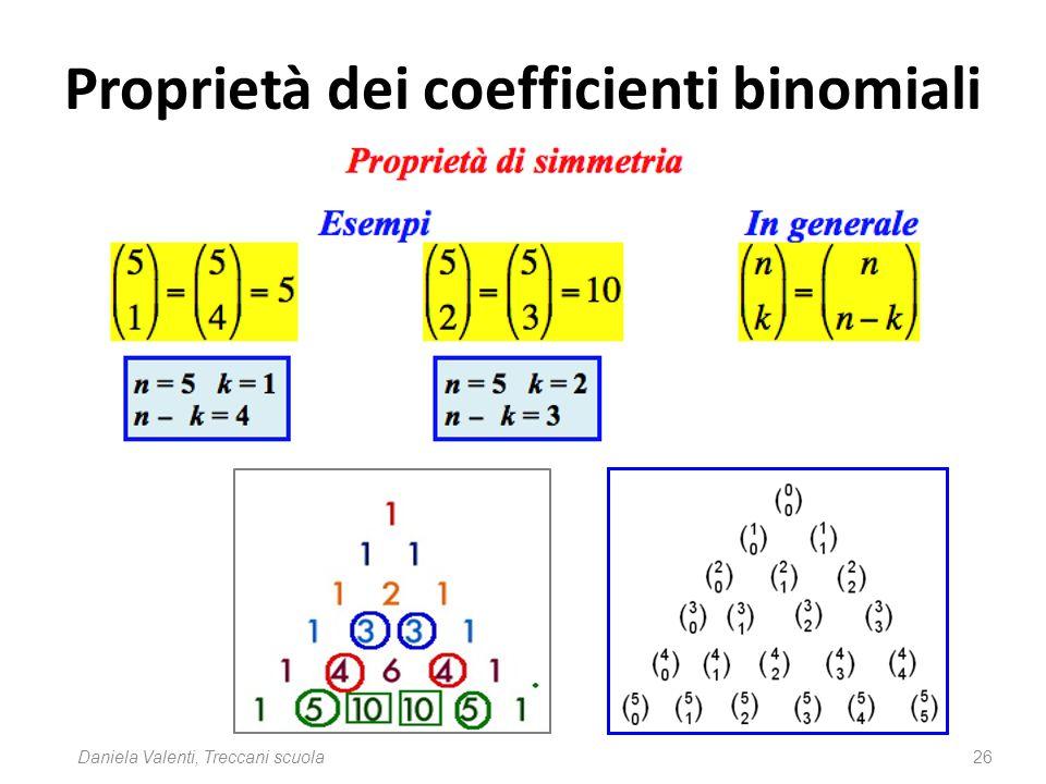 26Daniela Valenti, Treccani scuola Proprietà dei coefficienti binomiali