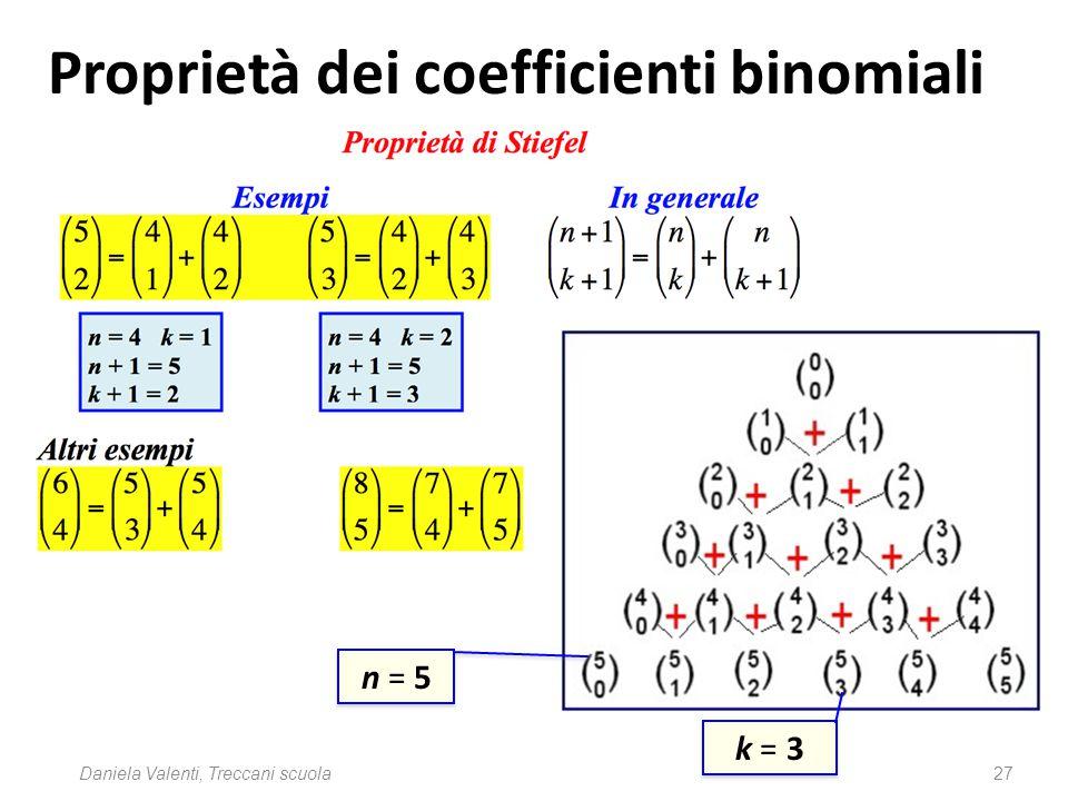 27Daniela Valenti, Treccani scuola Proprietà dei coefficienti binomiali n = 5 k = 3