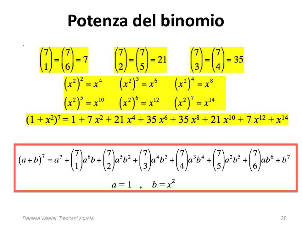 28Daniela Valenti, Treccani scuola Potenza del binomio
