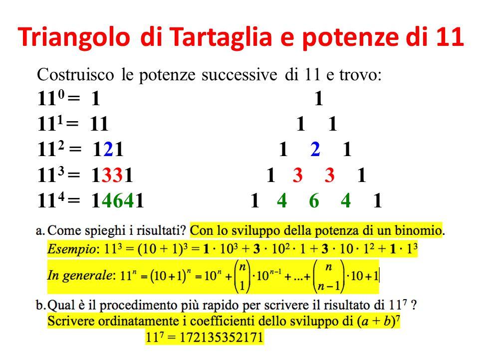 Costruisco le potenze successive di 11 e trovo: 11 0 = 1 1 11 1 = 11 1 1 11 2 = 121 1 2 1 11 3 = 1331 1 3 3 1 11 4 = 14641 1 4 6 4 1 Triangolo di Tartaglia e potenze di 11