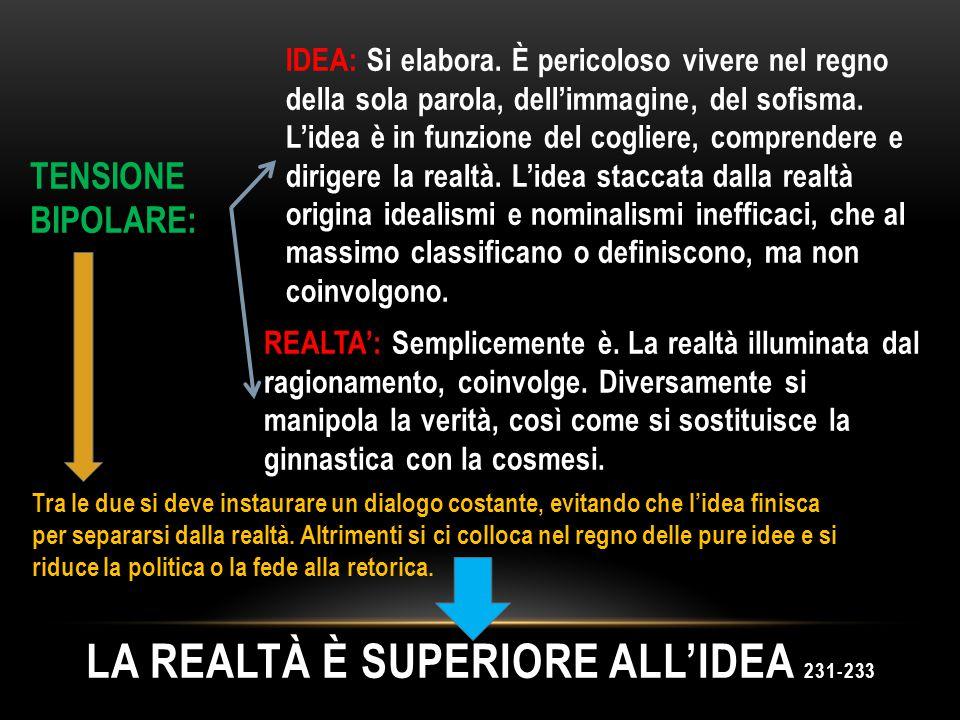 LA REALTÀ È SUPERIORE ALL'IDEA 231-233 TENSIONE BIPOLARE: IDEA: Si elabora. È pericoloso vivere nel regno della sola parola, dell'immagine, del sofism