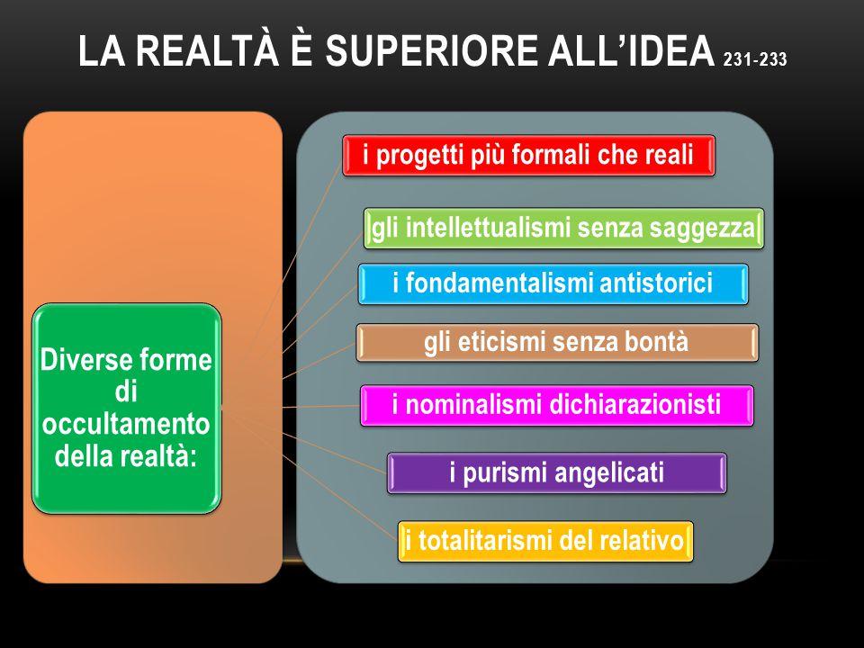 LA REALTÀ È SUPERIORE ALL'IDEA 231-233 Diverse forme di occultamento della realtà: i progetti più formali che realigli intellettualismi senza saggezza