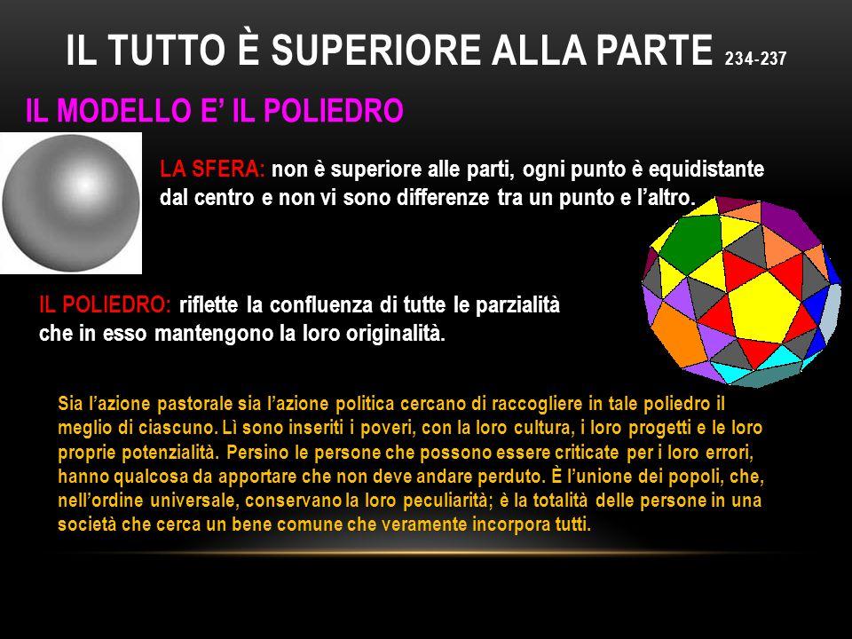 LA SFERA: non è superiore alle parti, ogni punto è equidistante dal centro e non vi sono differenze tra un punto e l'altro. IL TUTTO È SUPERIORE ALLA