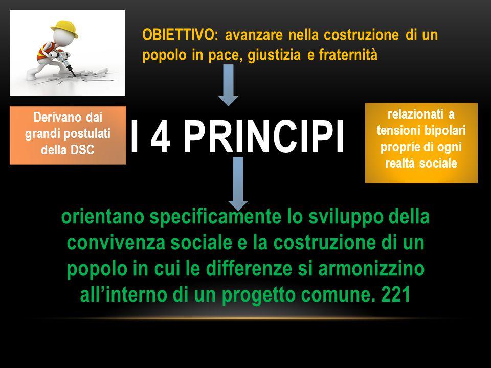 I 4 PRINCIPI OBIETTIVO: avanzare nella costruzione di un popolo in pace, giustizia e fraternità relazionati a tensioni bipolari proprie di ogni realtà