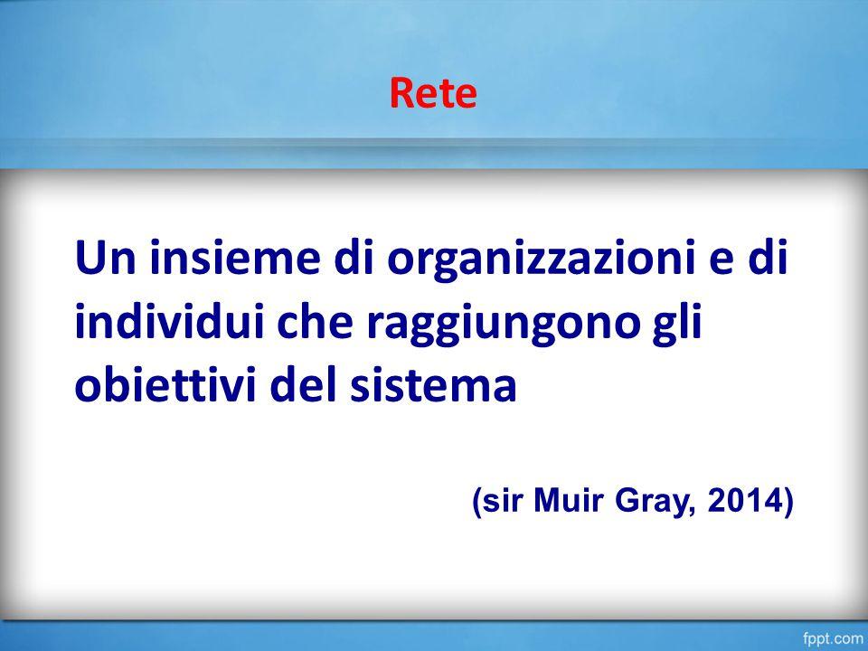 Rete Un insieme di organizzazioni e di individui che raggiungono gli obiettivi del sistema (sir Muir Gray, 2014)