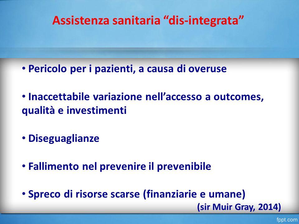 Pericolo per i pazienti, a causa di overuse Inaccettabile variazione nell'accesso a outcomes, qualità e investimenti Diseguaglianze Fallimento nel prevenire il prevenibile Spreco di risorse scarse (finanziarie e umane) (sir Muir Gray, 2014) Assistenza sanitaria dis-integrata
