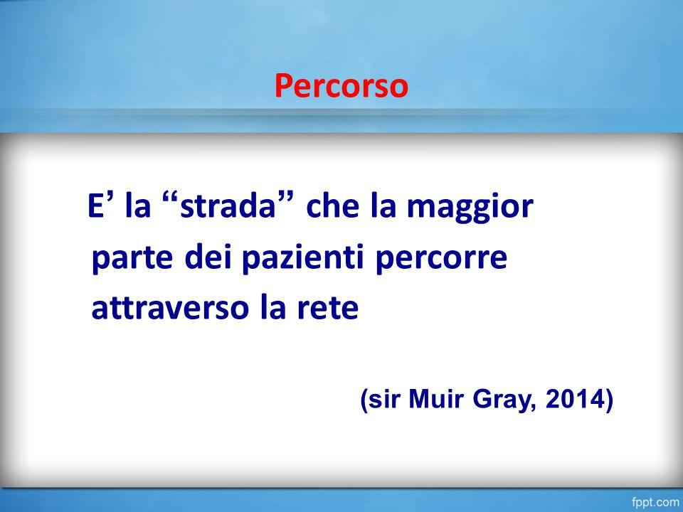 Percorso E' la strada che la maggior parte dei pazienti percorre attraverso la rete (sir Muir Gray, 2014)