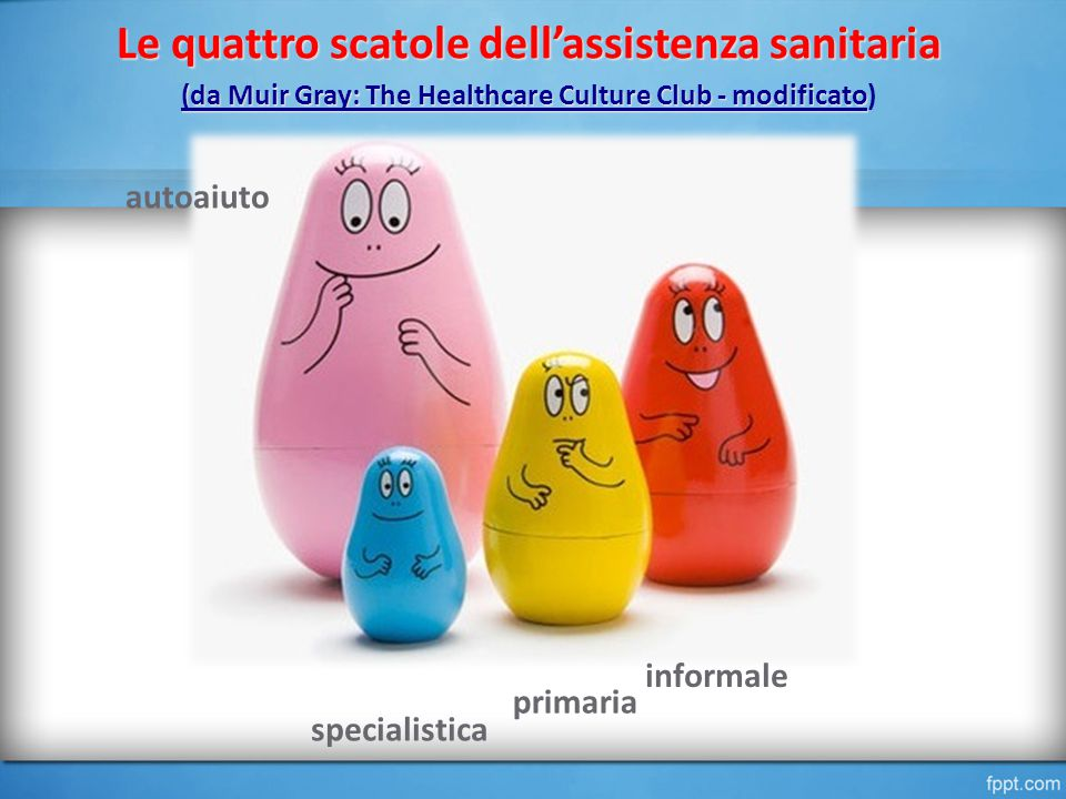Le quattro scatole dell'assistenza sanitaria (da Muir Gray: The Healthcare Culture Club - modificato Le quattro scatole dell'assistenza sanitaria (da Muir Gray: The Healthcare Culture Club - modificato) autoaiuto informale primaria specialistica