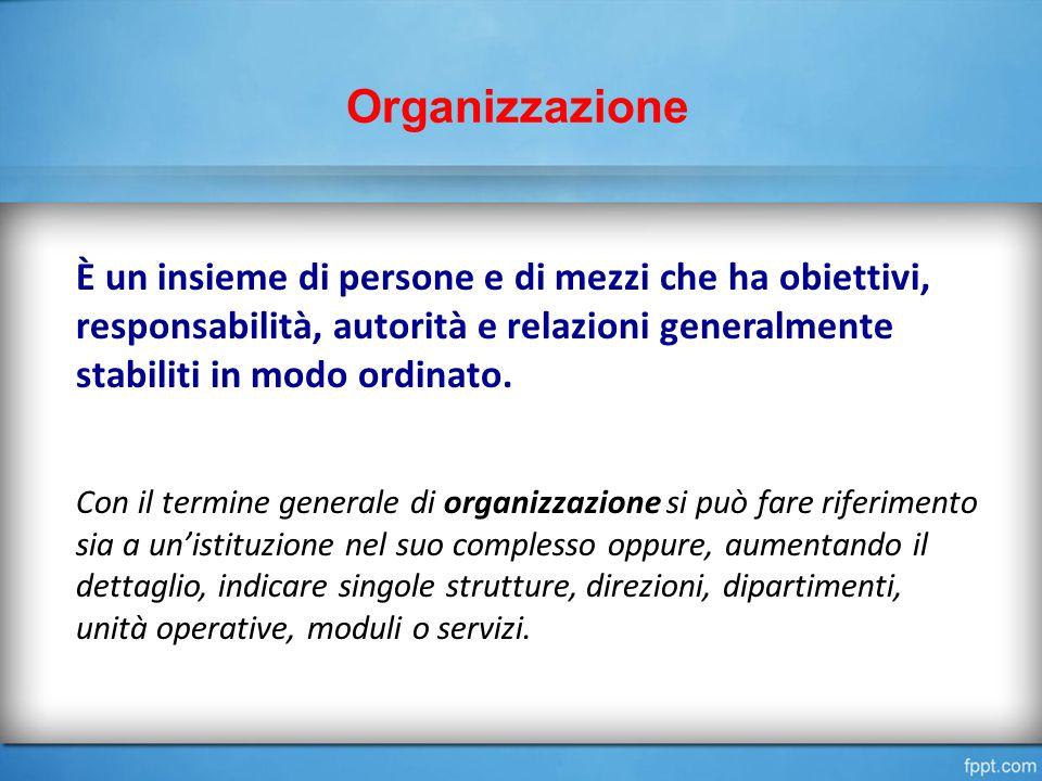 È un insieme di persone e di mezzi che ha obiettivi, responsabilità, autorità e relazioni generalmente stabiliti in modo ordinato.