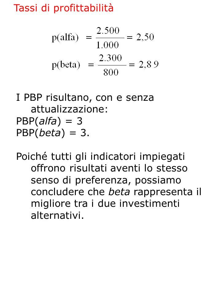I PBP risultano, con e senza attualizzazione: PBP(alfa) = 3 PBP(beta) = 3.