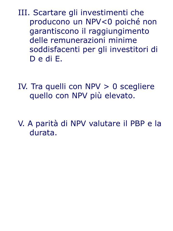 III. Scartare gli investimenti che producono un NPV<0 poiché non garantiscono il raggiungimento delle remunerazioni minime soddisfacenti per gli inves
