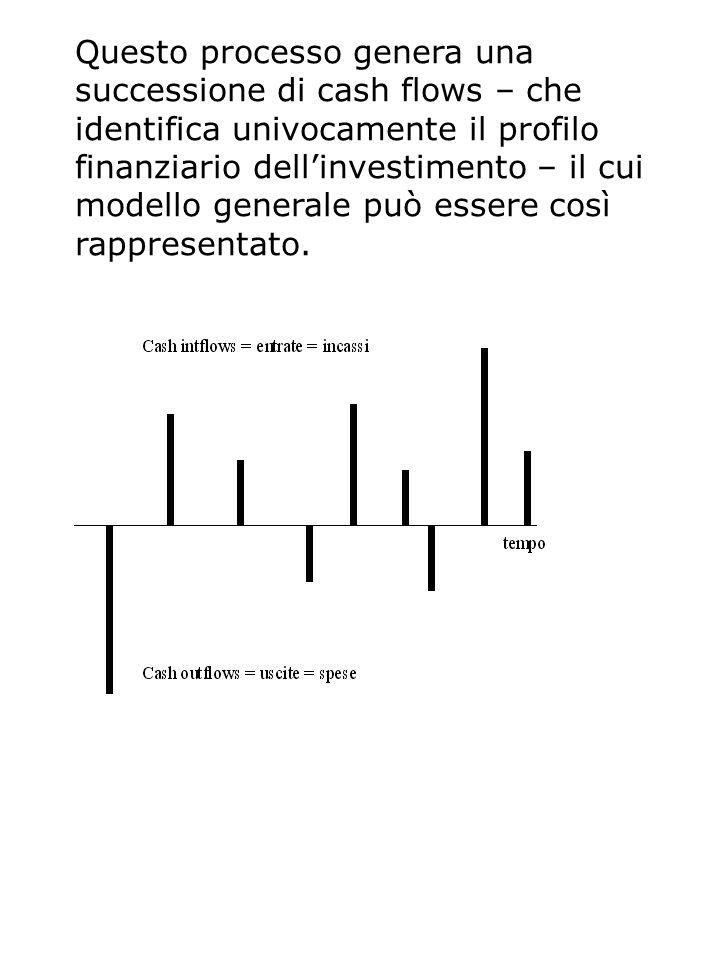 Questo processo genera una successione di cash flows – che identifica univocamente il profilo finanziario dell'investimento – il cui modello generale può essere così rappresentato.