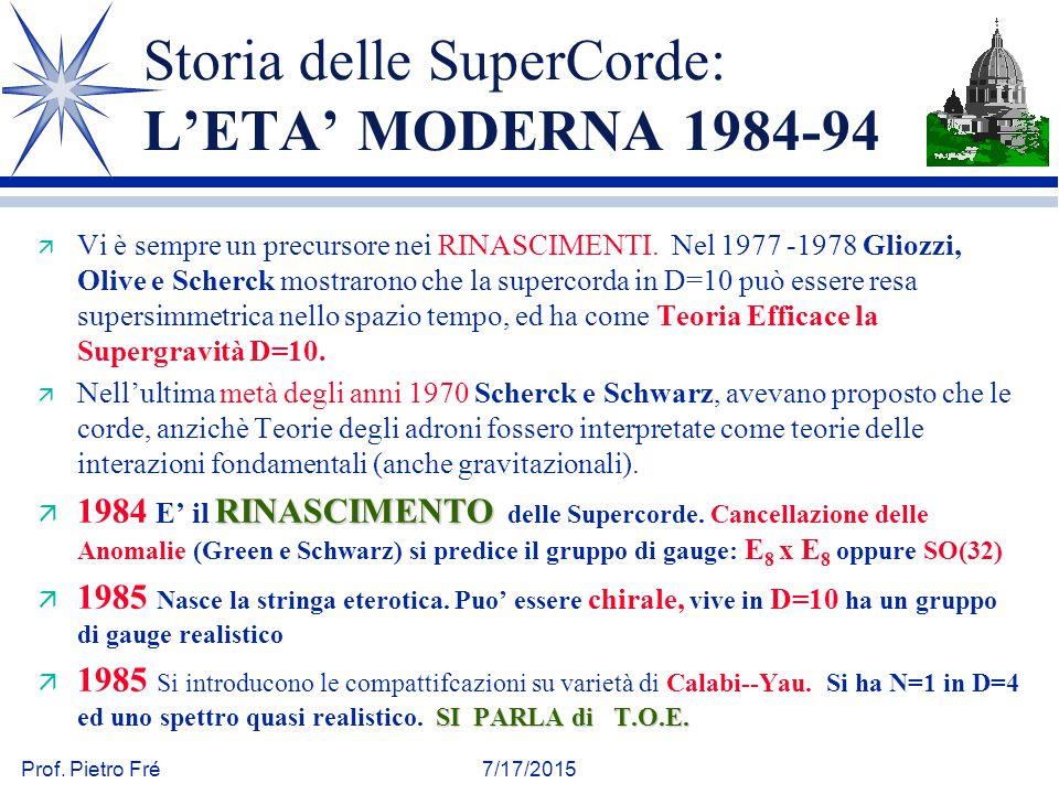 Prof. Pietro Fré7/17/2015 Storia delle SuperCorde: L'ETA' MODERNA 1984-94 ä Vi è sempre un precursore nei RINASCIMENTI. Nel 1977 -1978 Gliozzi, Olive