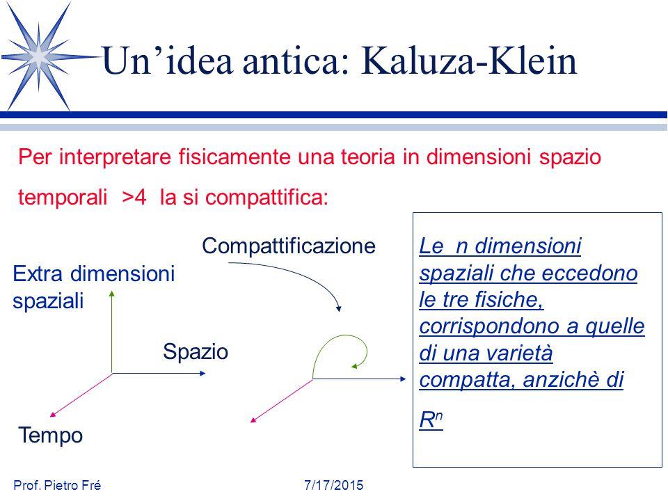 Prof. Pietro Fré7/17/2015 Un'idea antica: Kaluza-Klein Tempo Spazio Extra dimensioni spaziali CompattificazioneLe n dimensioni spaziali che eccedono l