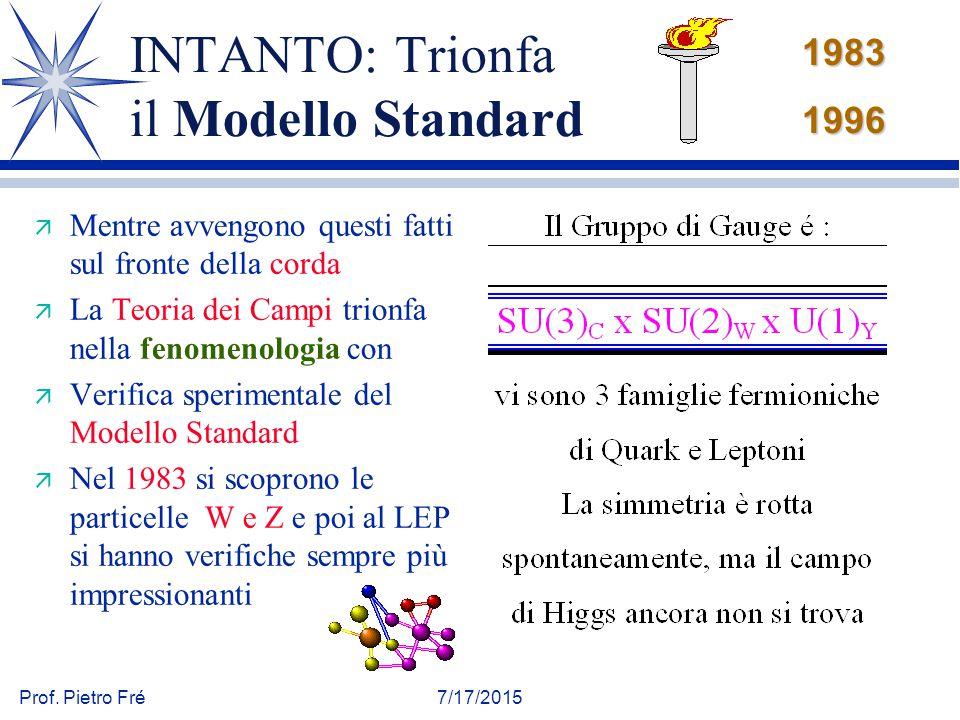 Prof. Pietro Fré7/17/2015 INTANTO: Trionfa il Modello Standard ä Mentre avvengono questi fatti sul fronte della corda ä La Teoria dei Campi trionfa ne