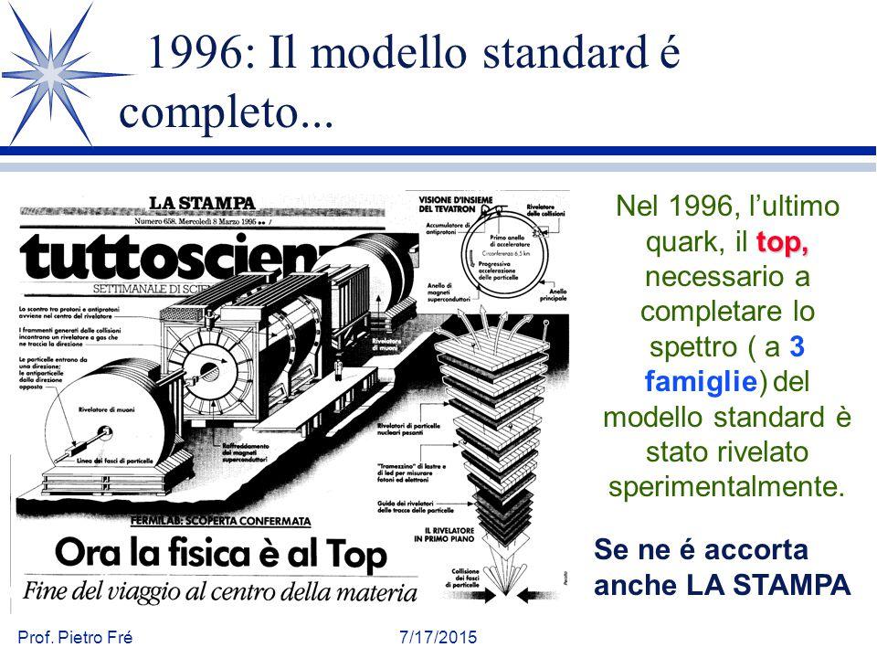 Prof. Pietro Fré7/17/2015 1996: Il modello standard é completo... top, Nel 1996, l'ultimo quark, il top, necessario a completare lo spettro ( a 3 fami