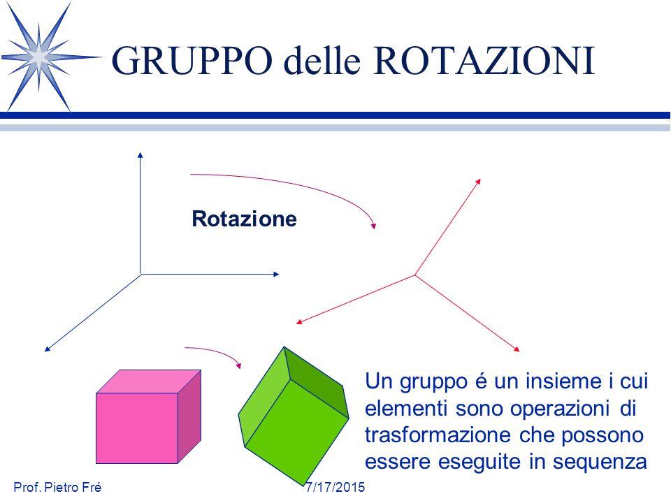 Prof. Pietro Fré7/17/2015 GRUPPO delle ROTAZIONI Rotazione Un gruppo é un insieme i cui elementi sono operazioni di trasformazione che possono essere