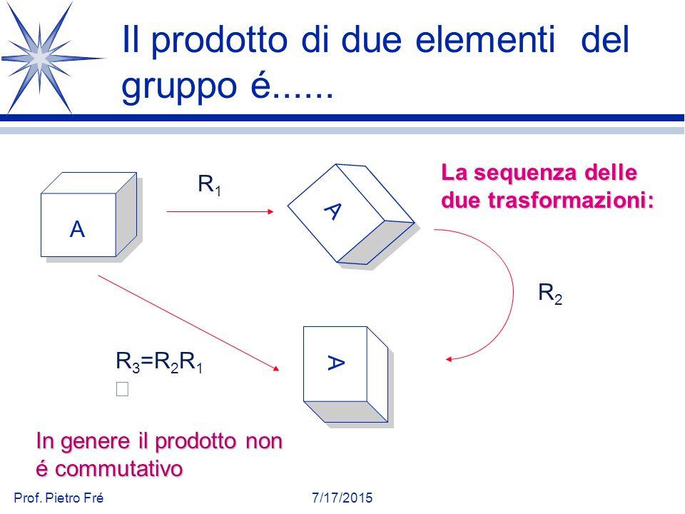 Prof. Pietro Fré7/17/2015 A A A R 1 R2R2 R 3 =R 2 R 1   In genere il prodotto non é commutativo Il prodotto di due elementi del gruppo é...... La se