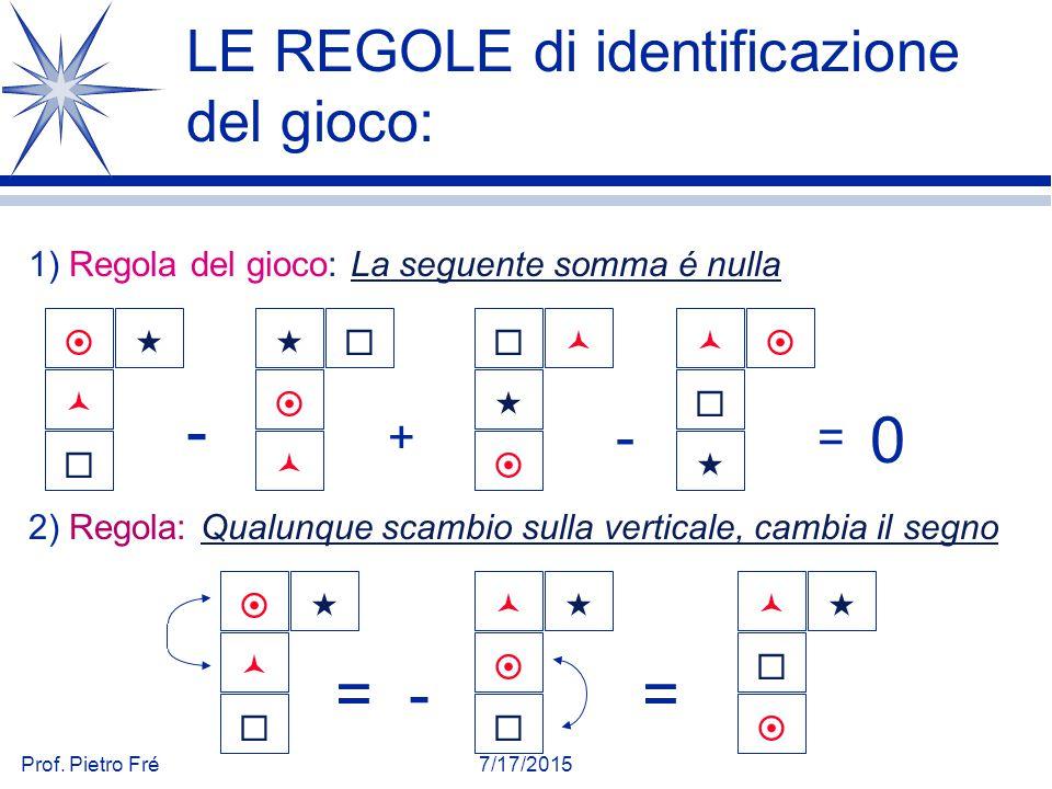 Prof. Pietro Fré7/17/2015             - + - = 0 1) Regola del gioco: La seguente somma é nulla         = -    = 2) Regola: