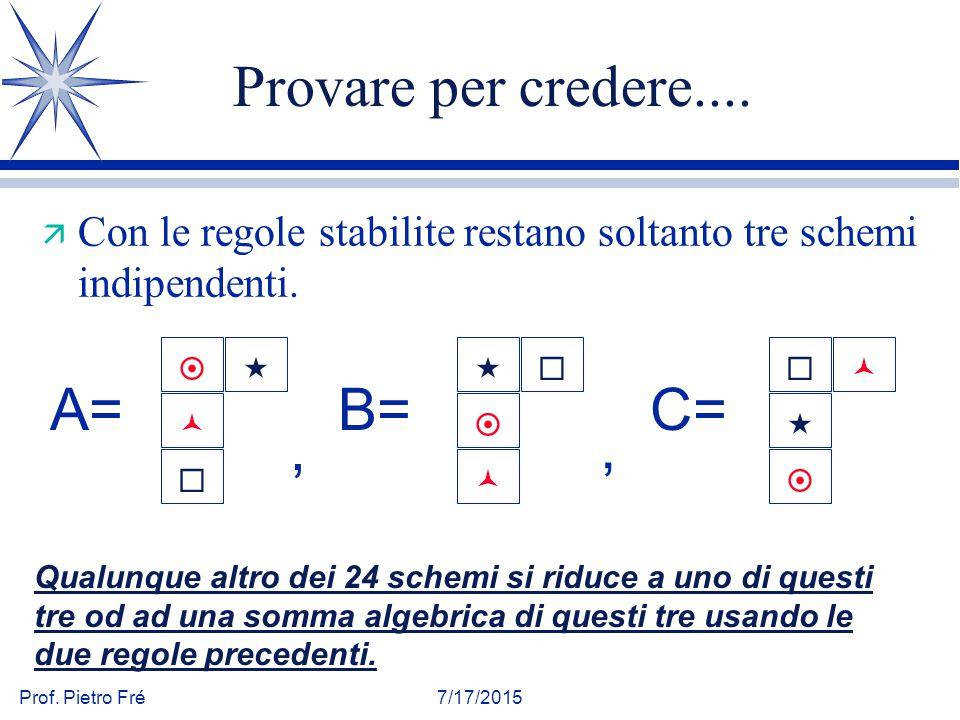Prof. Pietro Fré7/17/2015 Provare per credere.... ä Con le regole stabilite restano soltanto tre schemi indipendenti.   ,   ,    A=B=C= Qual