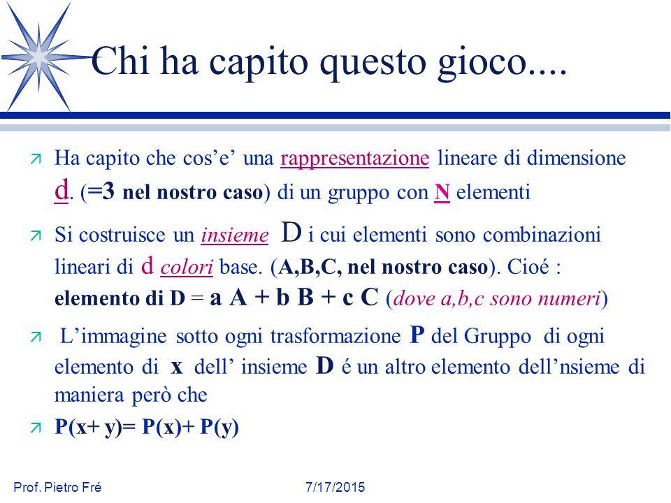 Prof. Pietro Fré7/17/2015 Chi ha capito questo gioco.... ä Ha capito che cos'e' una rappresentazione lineare di dimensione d. ( =3 nel nostro caso) di