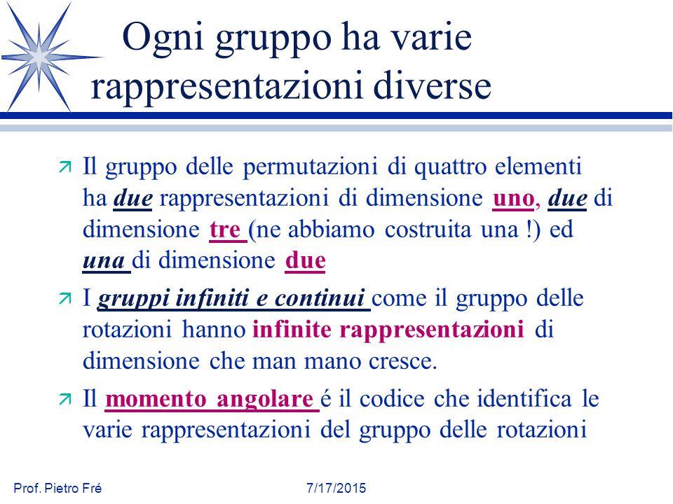 Prof. Pietro Fré7/17/2015 Ogni gruppo ha varie rappresentazioni diverse ( ä Il gruppo delle permutazioni di quattro elementi ha due rappresentazioni d