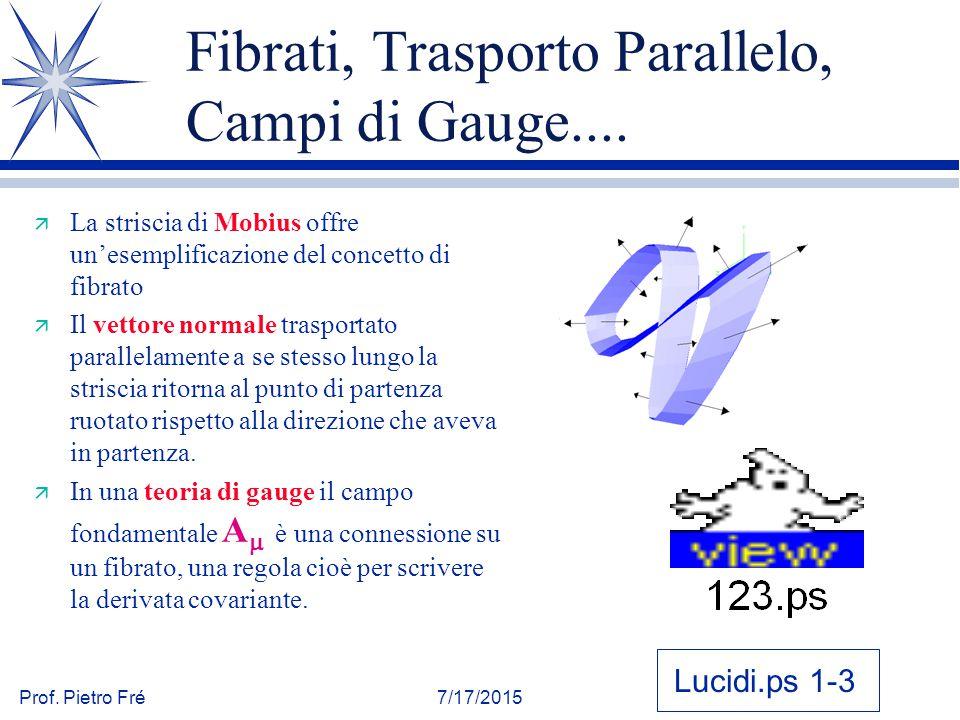 Prof. Pietro Fré7/17/2015 Fibrati, Trasporto Parallelo, Campi di Gauge.... ä La striscia di Mobius offre un'esemplificazione del concetto di fibrato ä