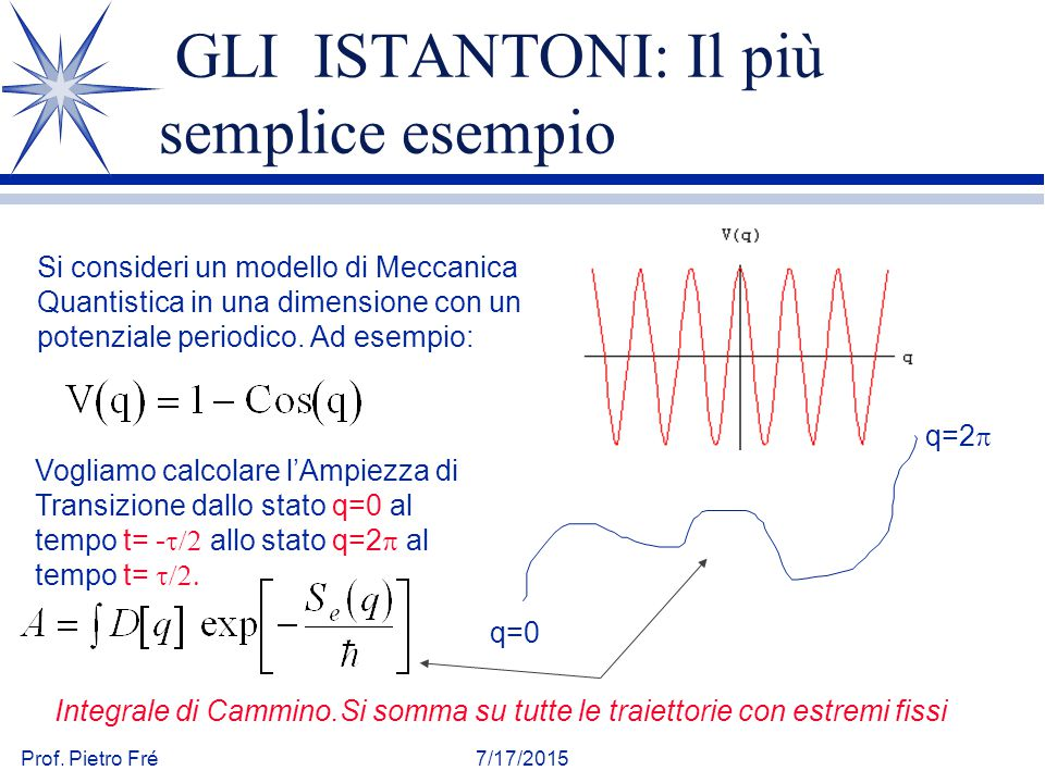 Prof. Pietro Fré7/17/2015 GLI ISTANTONI: Il più semplice esempio Si consideri un modello di Meccanica Quantistica in una dimensione con un potenziale
