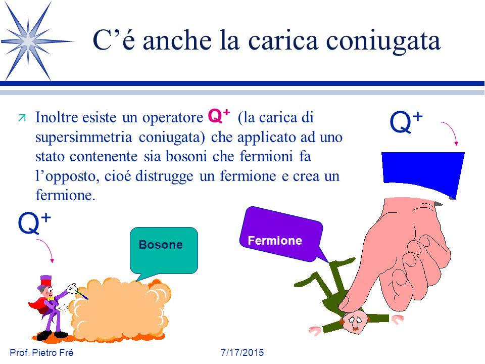 Prof. Pietro Fré7/17/2015 C'é anche la carica coniugata  Inoltre esiste un operatore Q + (la carica di supersimmetria coniugata) che applicato ad uno