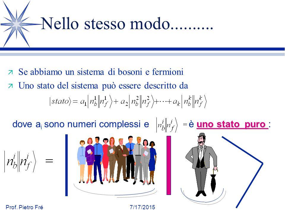 Prof. Pietro Fré7/17/2015 Nello stesso modo.......... ä Se abbiamo un sistema di bosoni e fermioni ä Uno stato del sistema può essere descritto da uno